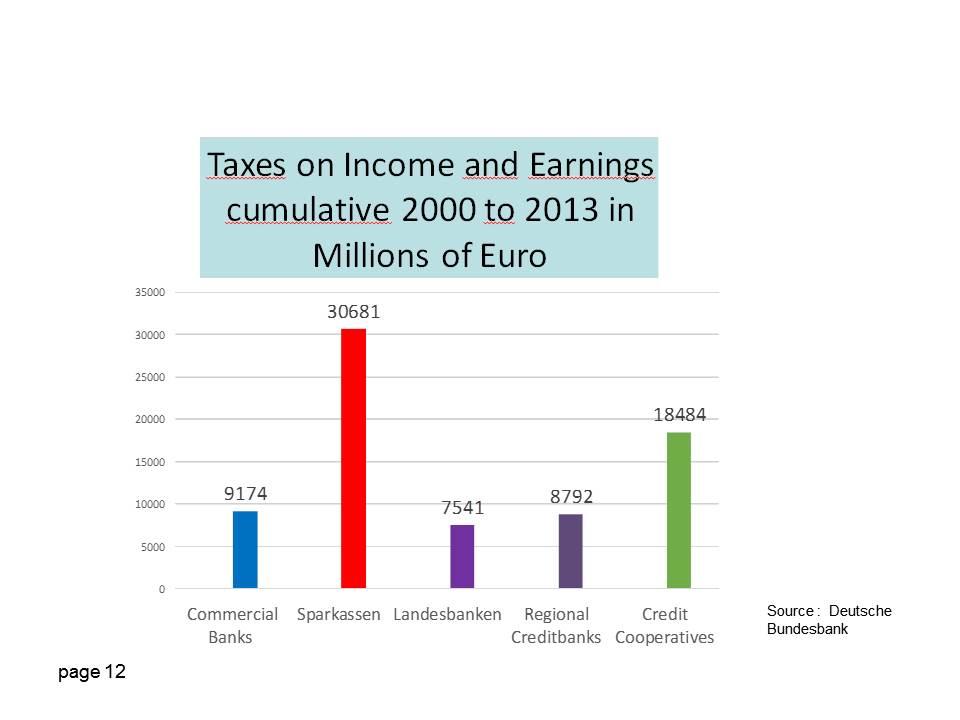 https://webofdebt.files.wordpress.com/2015/02/sparkassen-taxes-pd.jpg