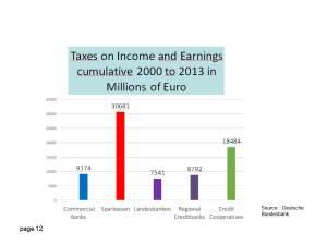 sparkassen taxes pd